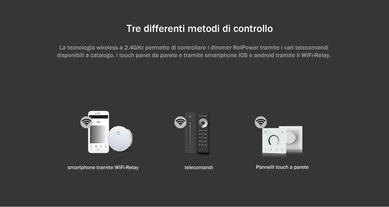 5464.CON.V1 METODI DI CONTROLLO