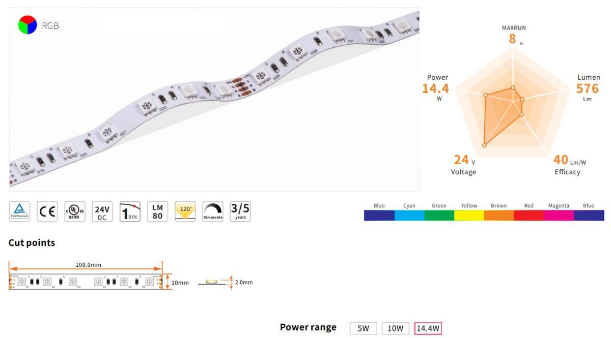 Parametri tecnici strip led 5050 RGB su alimentatorishop