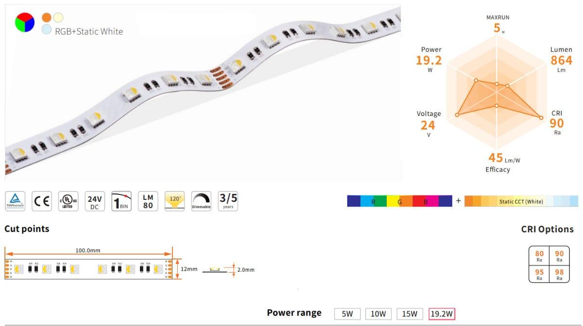 parametri tecnici strip RGBW su alimentatorishop
