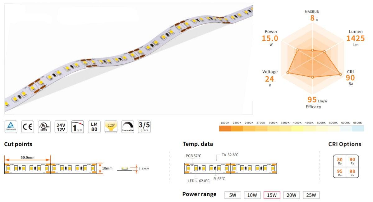 Parametri strip led 2835 120led su alimentatorishop